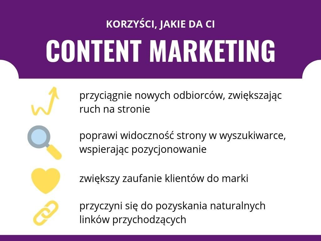 Korzyści content marketingu